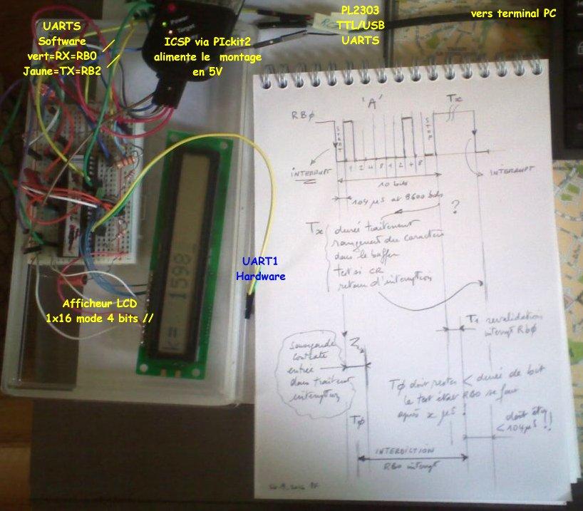 UART Software PIC18F46k22
