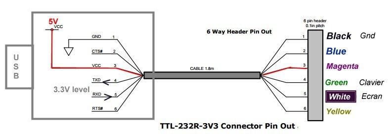 interfacage serie rs232 et mcu pic12fxxx 16fxxx 18fxxxx
